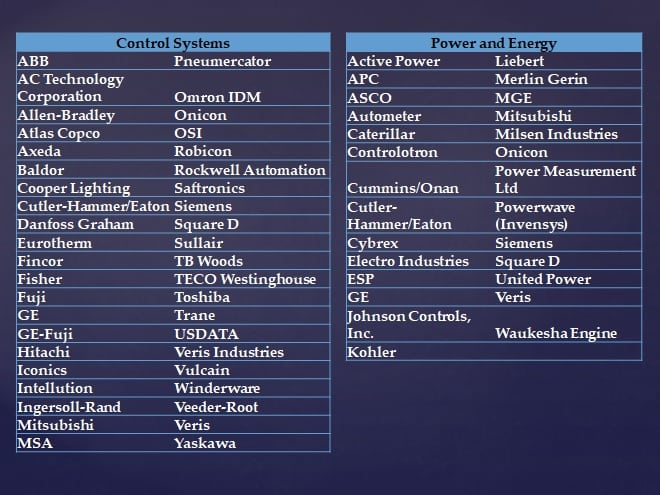 building automation taxonomy